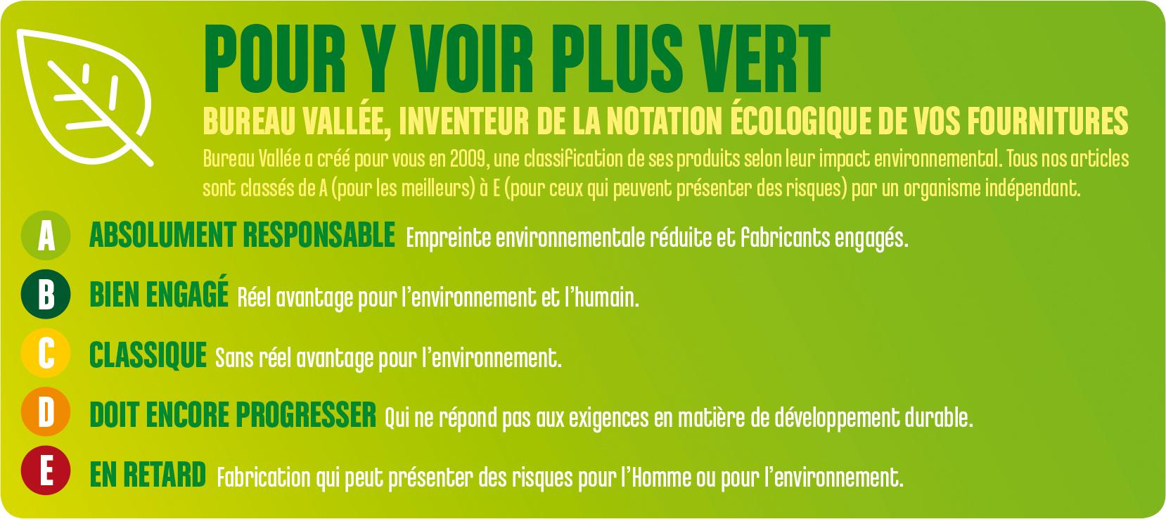 Notation DDEP par Bureau Vallée